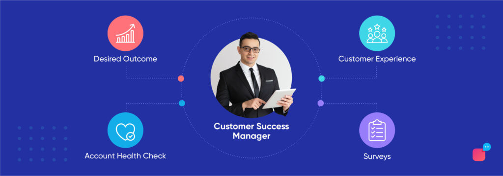 customer success manager for your success