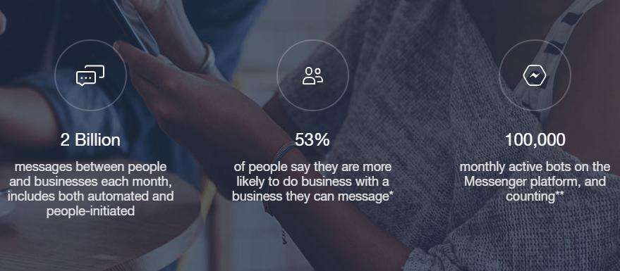 chatbot messaging stats