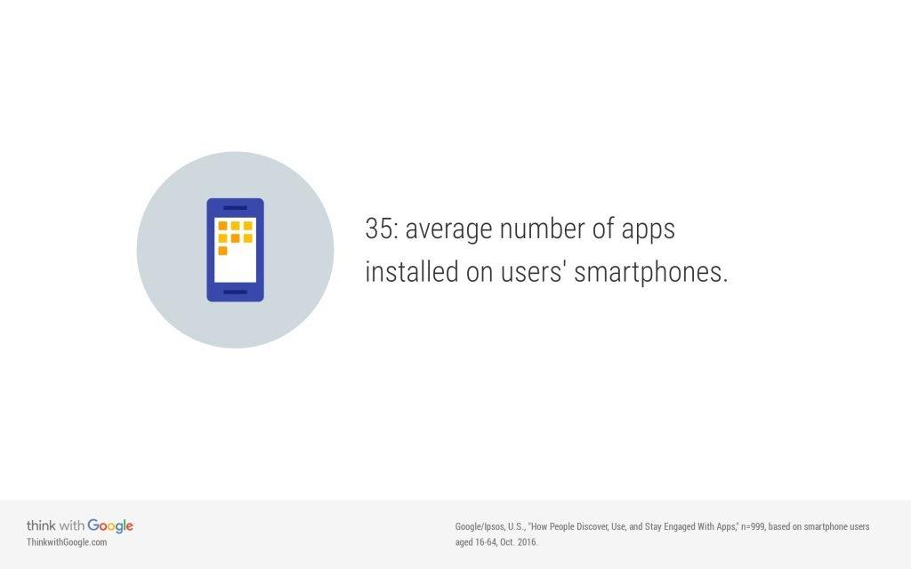 apps statistics