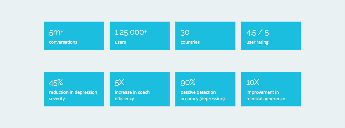 chatbot benefits