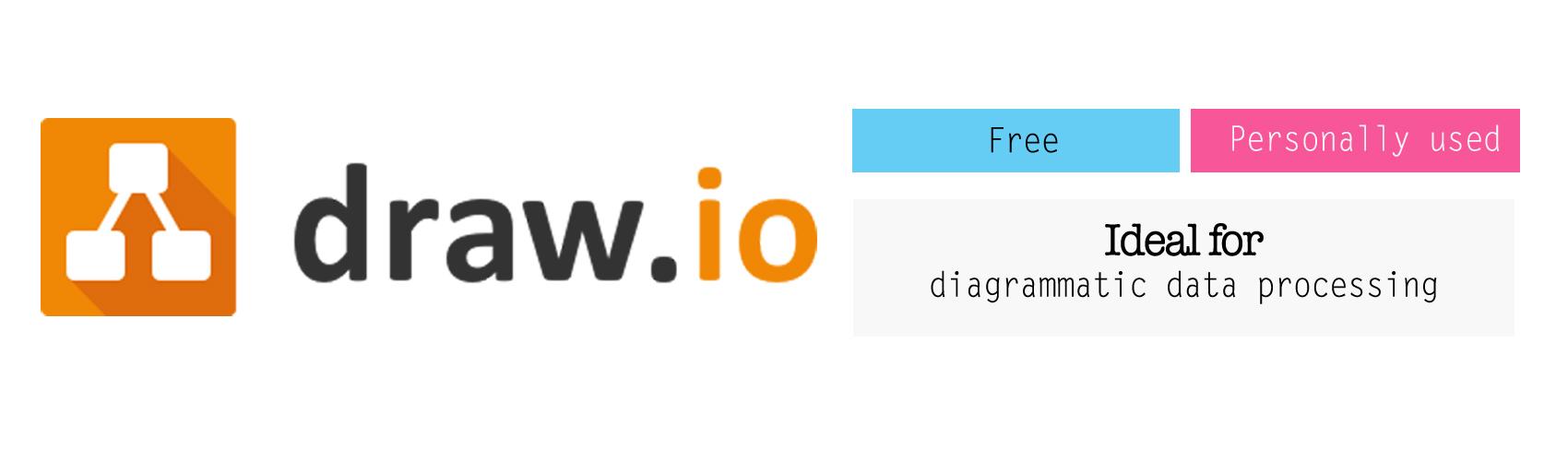 draw.io for diagrammatic data processing