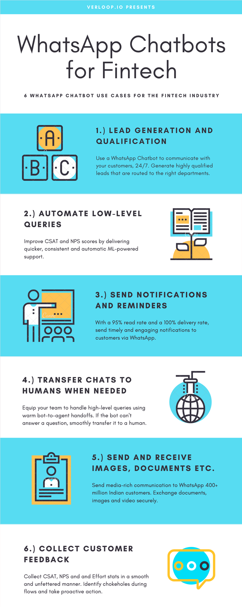 infographic on WhatsApp Chatbots for Fintech
