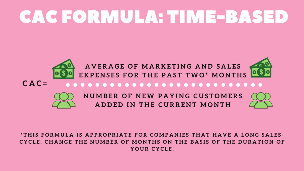 CAC formula, time-based used for a longer sales cycle