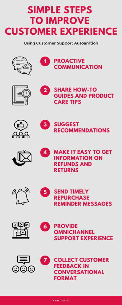 Simple steps to improve post-purchase customer experience using customer support automation