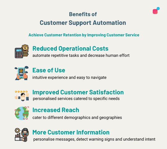customer support automation for customer retention