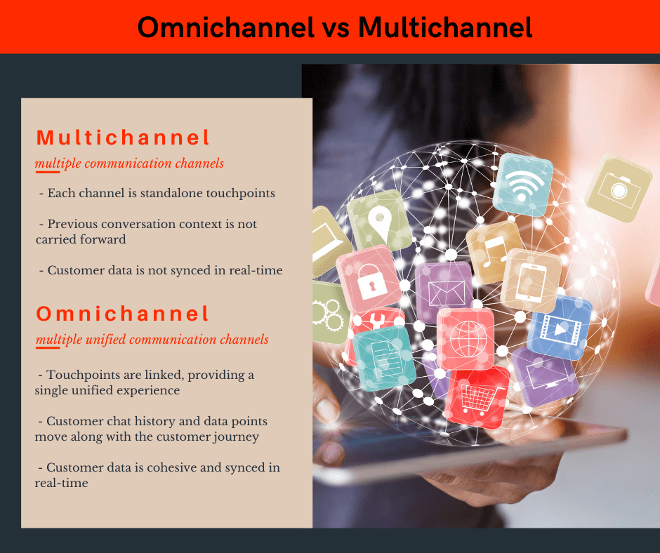 difference between omnichannel and multichannel experience