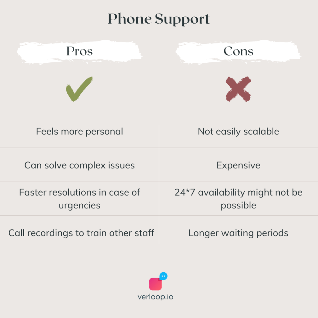 pros and cons of phone support as a type of customer support method
