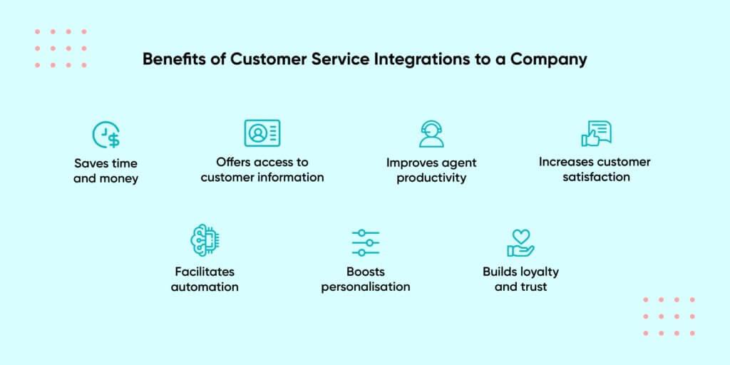 benefits of customer service integrations