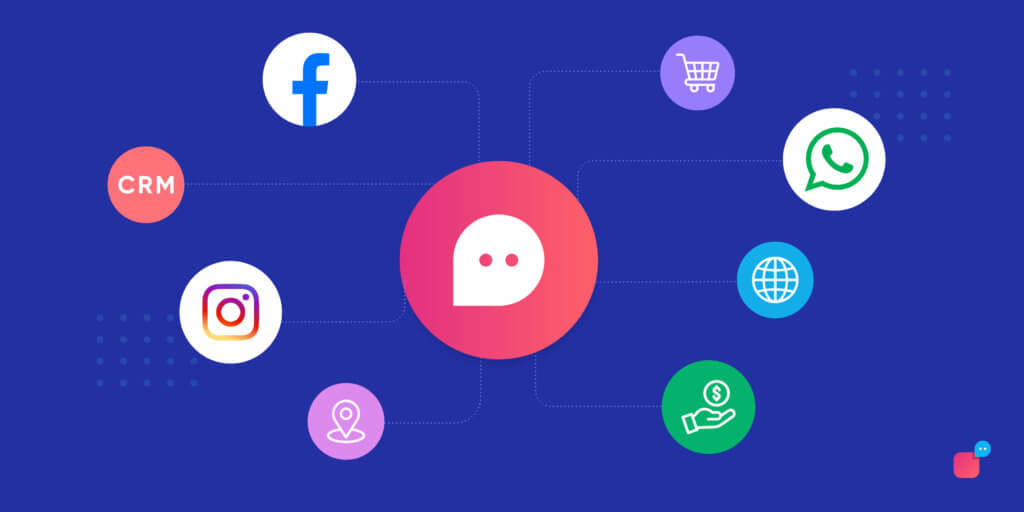 integrations for chatbot