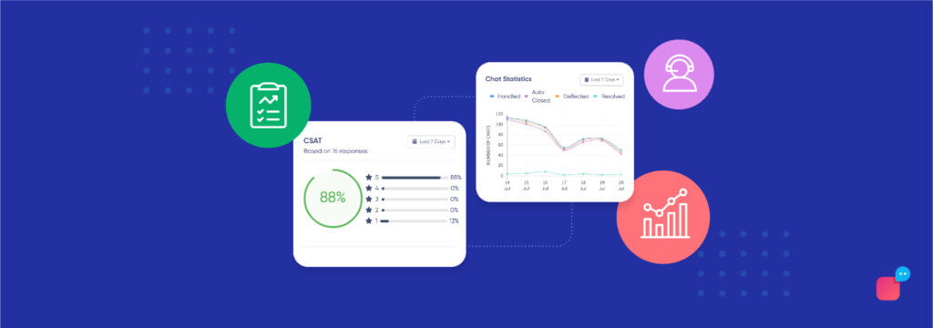 selecting a conversational AI with insightful dashboard