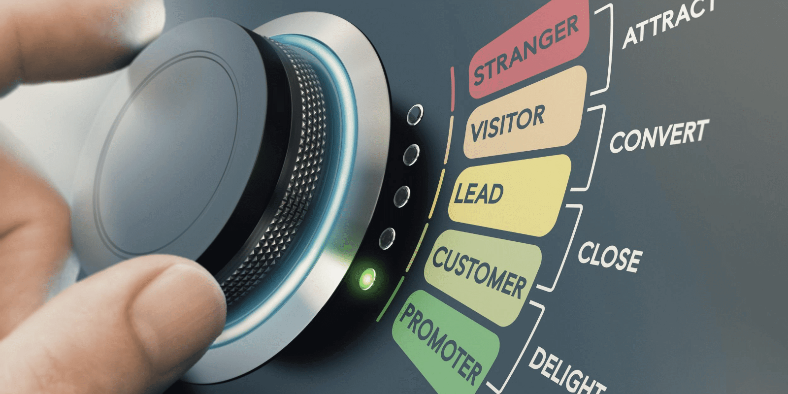 sales funnel templates