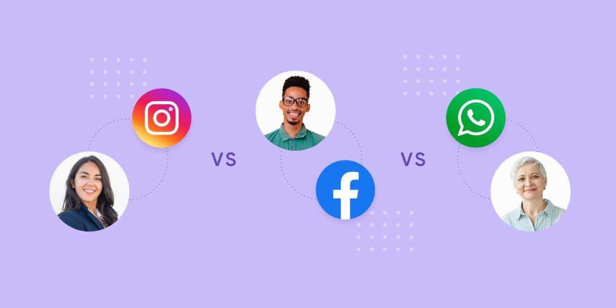 Customer support on Instagram WhatsApp Facebook