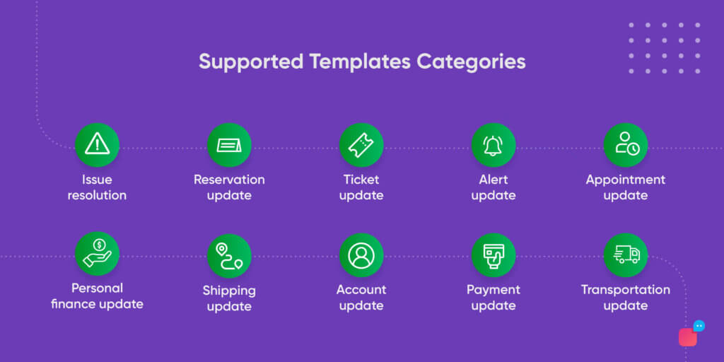categories of message templates